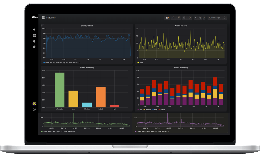 SkyDATA Dashboard