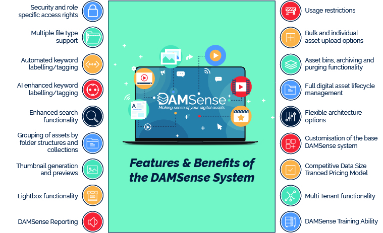 DAMSense Features