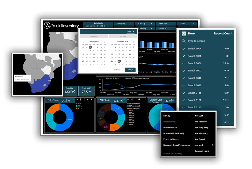 Interactive Dashboards And Reports