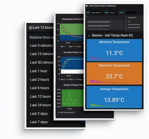 Skydata - Interactive Dashboards And Reports
