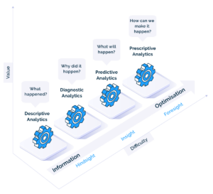 Analytic-Ascendancy-model